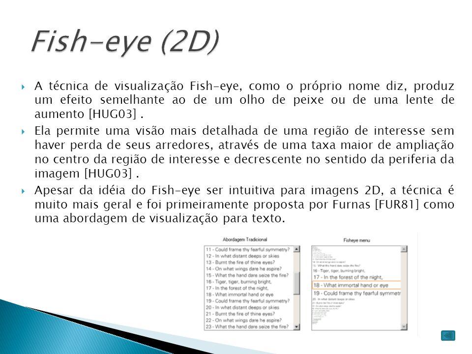 Fish-eye (2D)