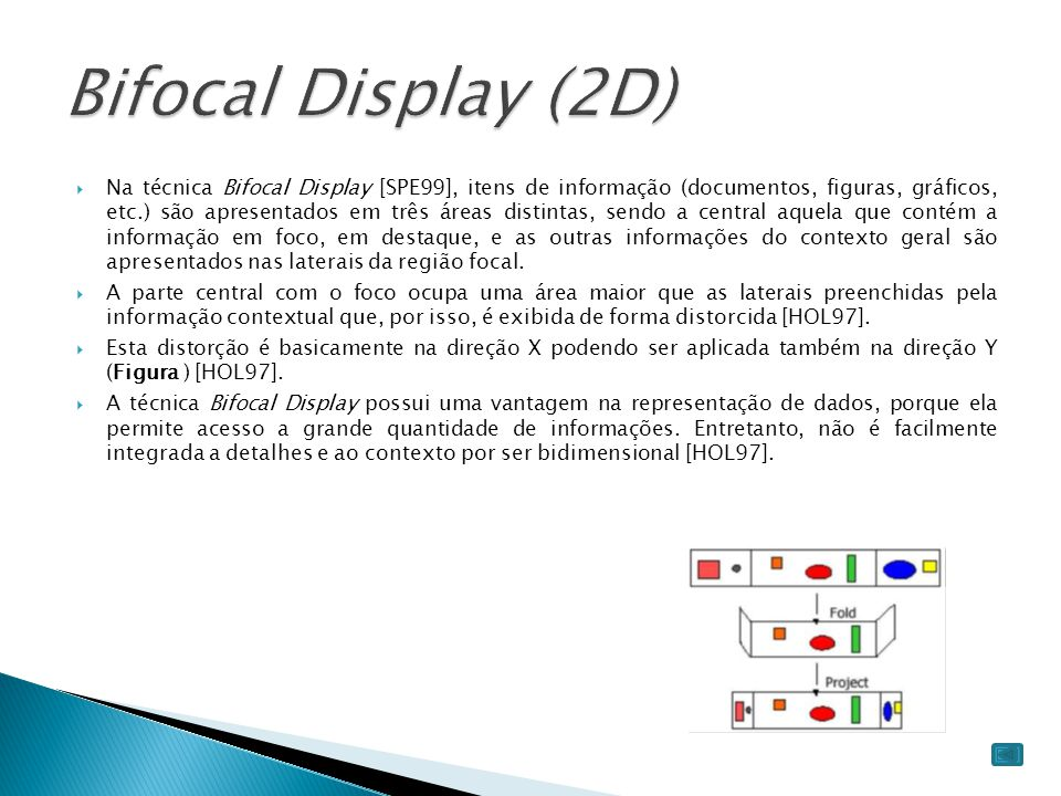 Bifocal Display (2D)