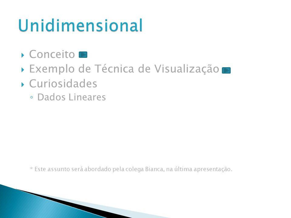 Unidimensional Conceito Exemplo de Técnica de Visualização