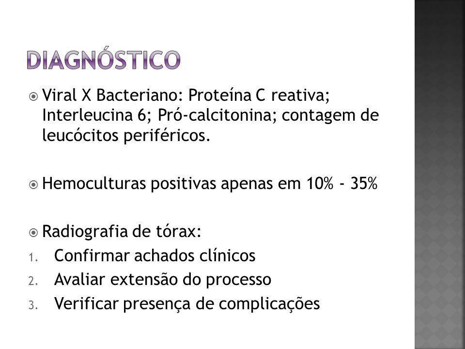 diagnóstico Viral X Bacteriano: Proteína C reativa; Interleucina 6; Pró-calcitonina; contagem de leucócitos periféricos.