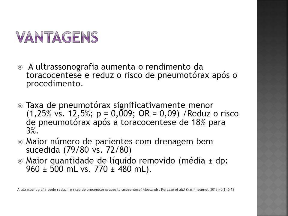 Vantagens A ultrassonografia aumenta o rendimento da toracocentese e reduz o risco de pneumotórax após o procedimento.