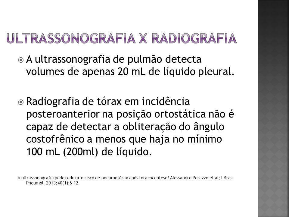 Ultrassonografia x radiografia
