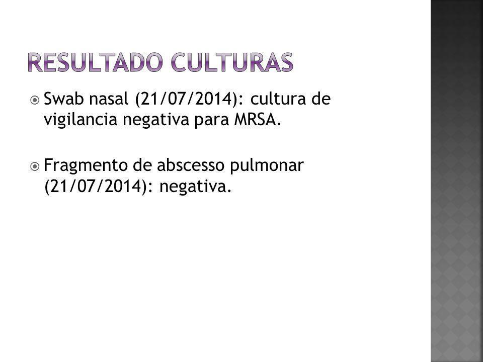 Resultado culturas Swab nasal (21/07/2014): cultura de vigilancia negativa para MRSA.