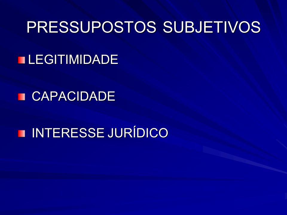 PRESSUPOSTOS SUBJETIVOS