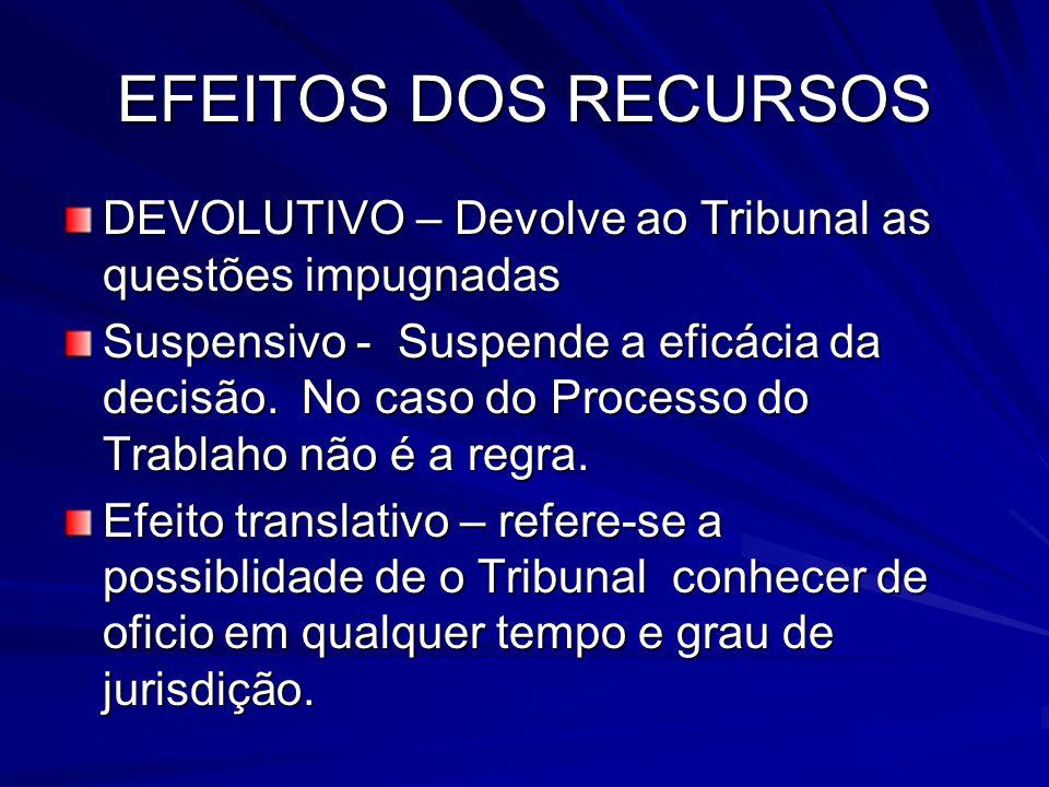 EFEITOS DOS RECURSOS DEVOLUTIVO – Devolve ao Tribunal as questões impugnadas.