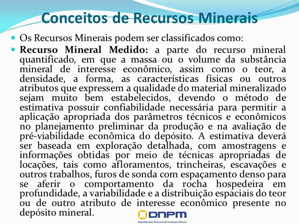 Conceitos de Recursos Minerais