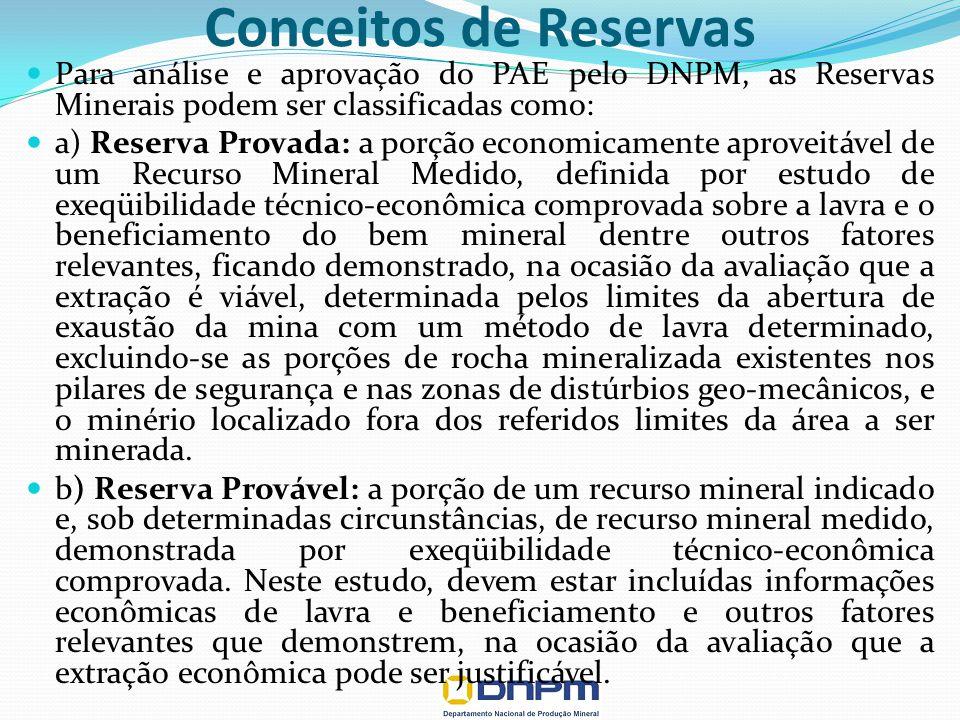Conceitos de Reservas Para análise e aprovação do PAE pelo DNPM, as Reservas Minerais podem ser classificadas como:
