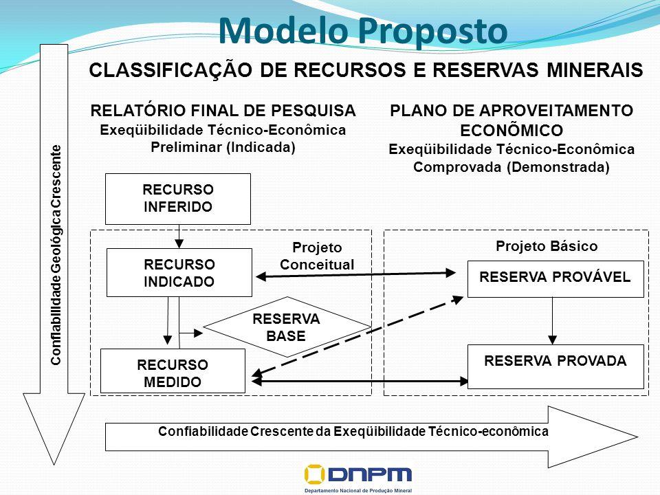 Modelo Proposto CLASSIFICAÇÃO DE RECURSOS E RESERVAS MINERAIS