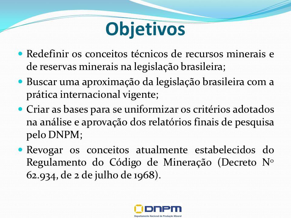 Objetivos Redefinir os conceitos técnicos de recursos minerais e de reservas minerais na legislação brasileira;