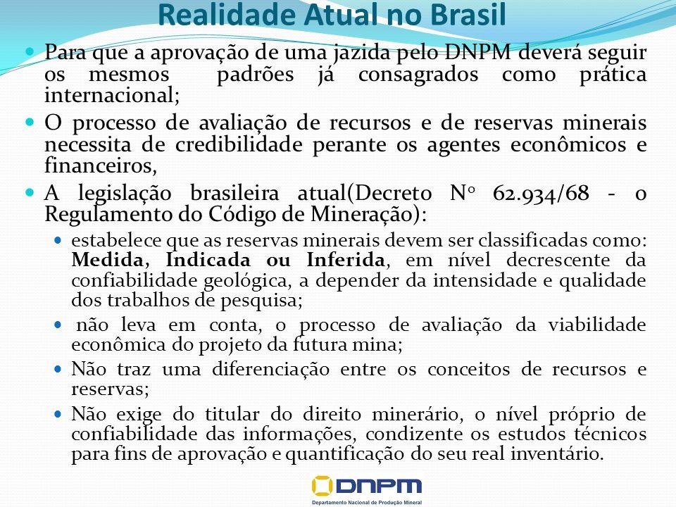 Realidade Atual no Brasil