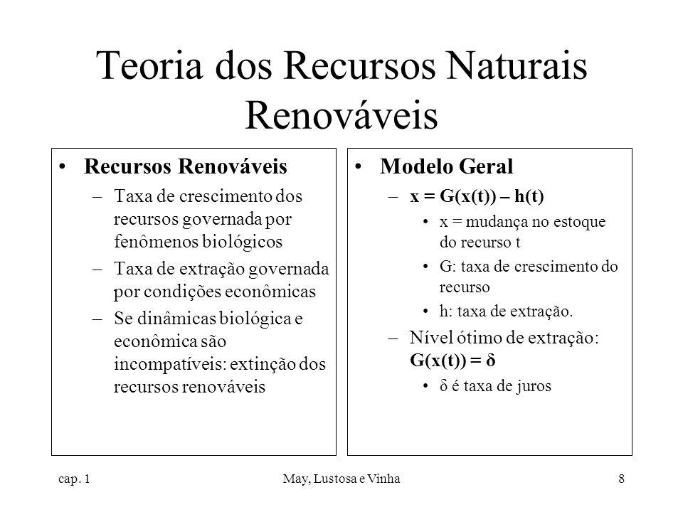 Teoria dos Recursos Naturais Renováveis