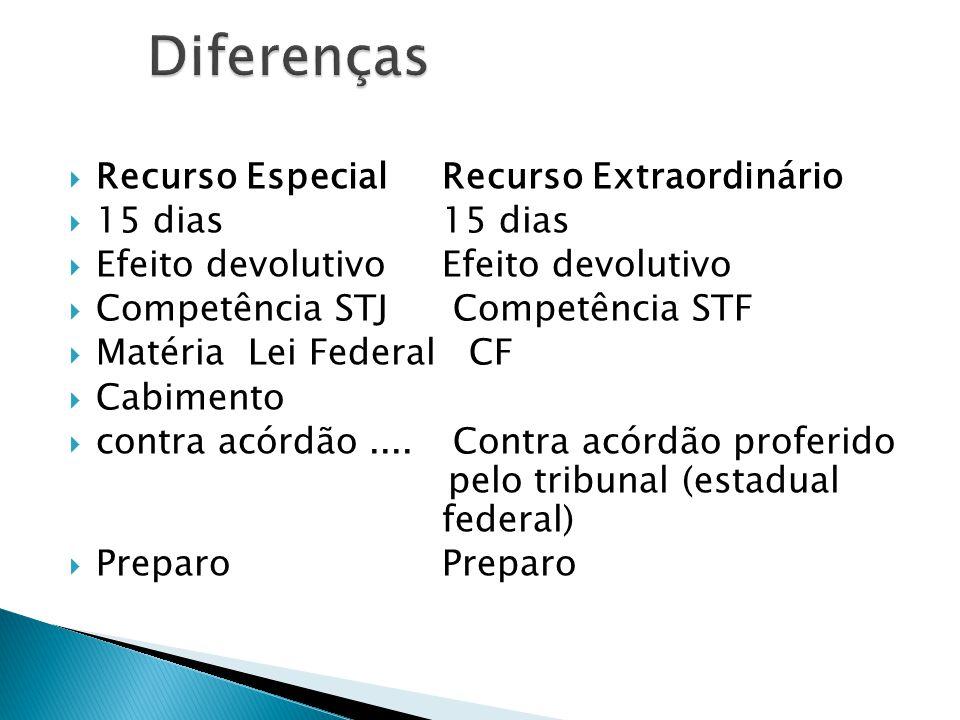 Diferenças Recurso Especial Recurso Extraordinário 15 dias 15 dias