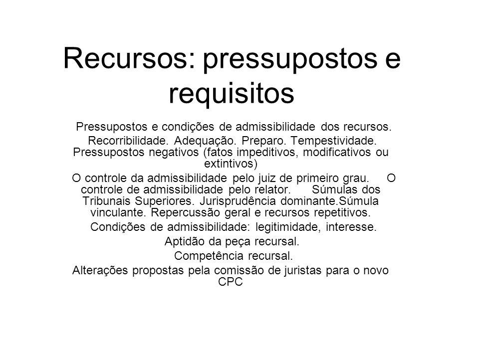 Recursos: pressupostos e requisitos