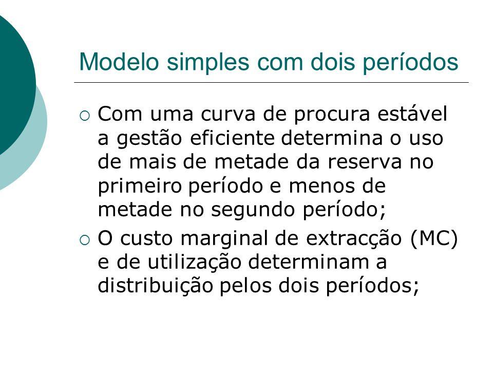 Modelo simples com dois períodos