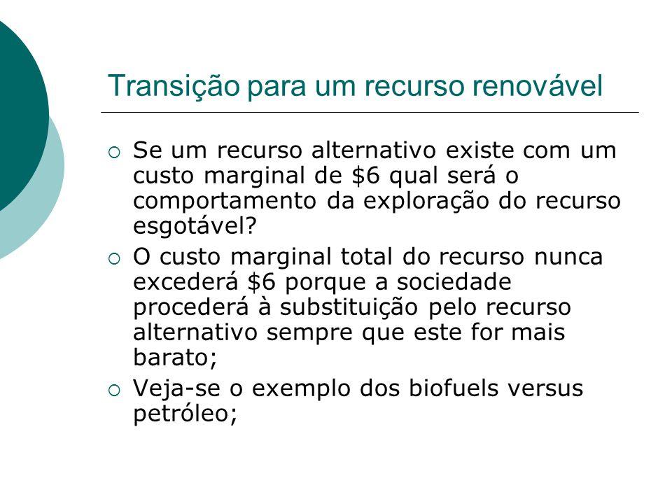 Transição para um recurso renovável
