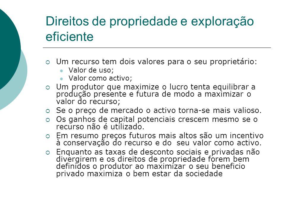 Direitos de propriedade e exploração eficiente