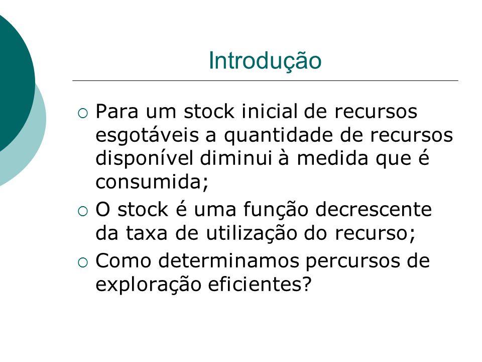 Introdução Para um stock inicial de recursos esgotáveis a quantidade de recursos disponível diminui à medida que é consumida;