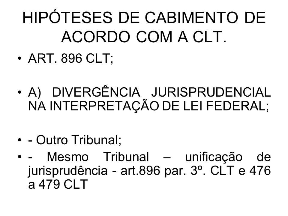 HIPÓTESES DE CABIMENTO DE ACORDO COM A CLT.