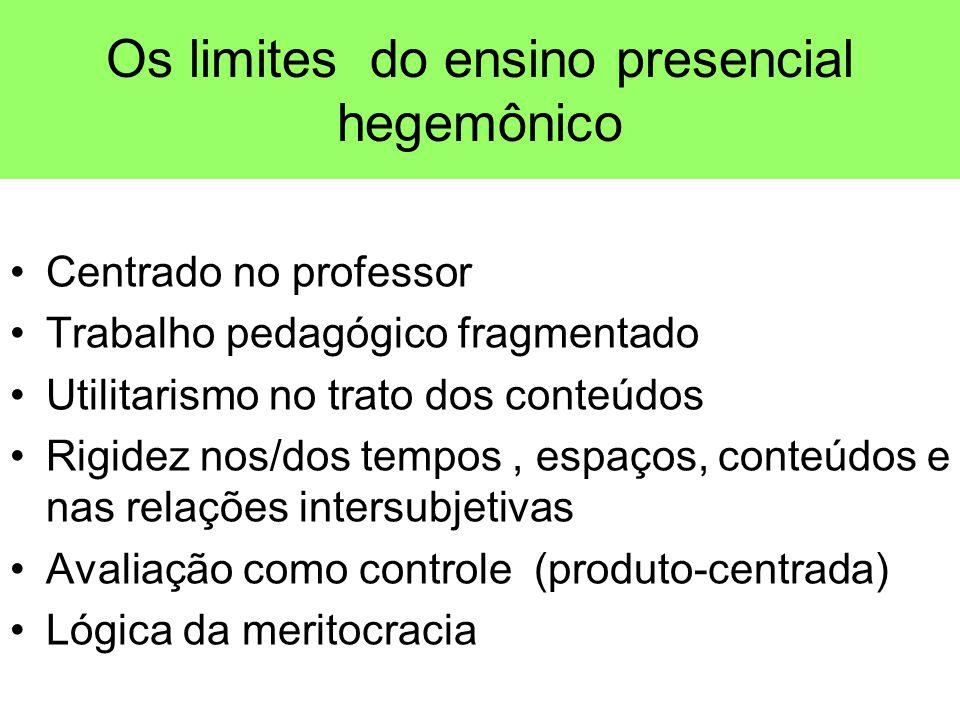 Os limites do ensino presencial hegemônico