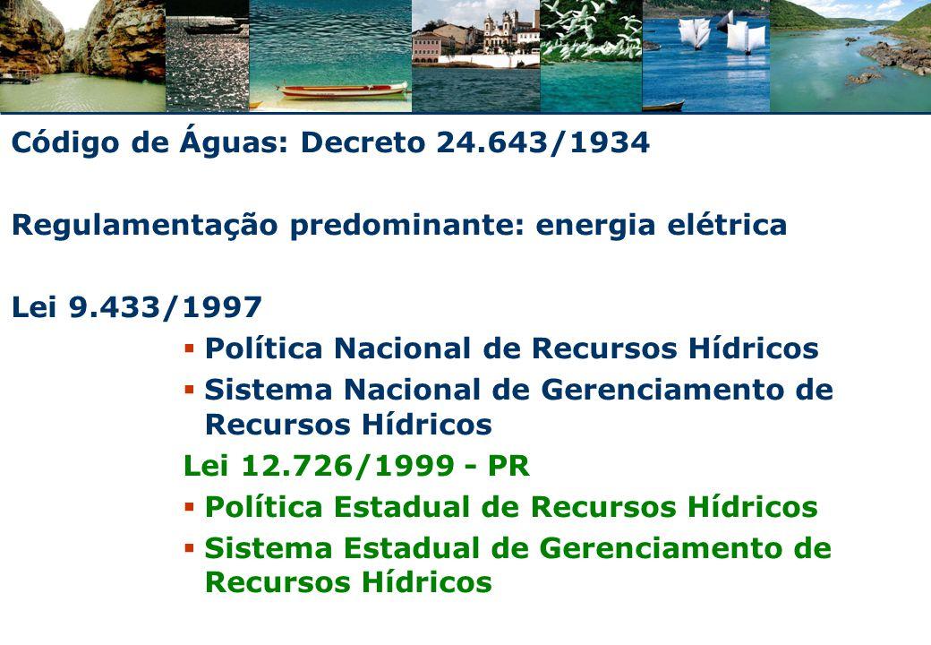 Código de Águas: Decreto 24.643/1934