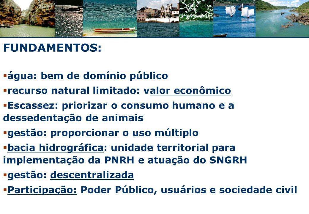 FUNDAMENTOS: água: bem de domínio público