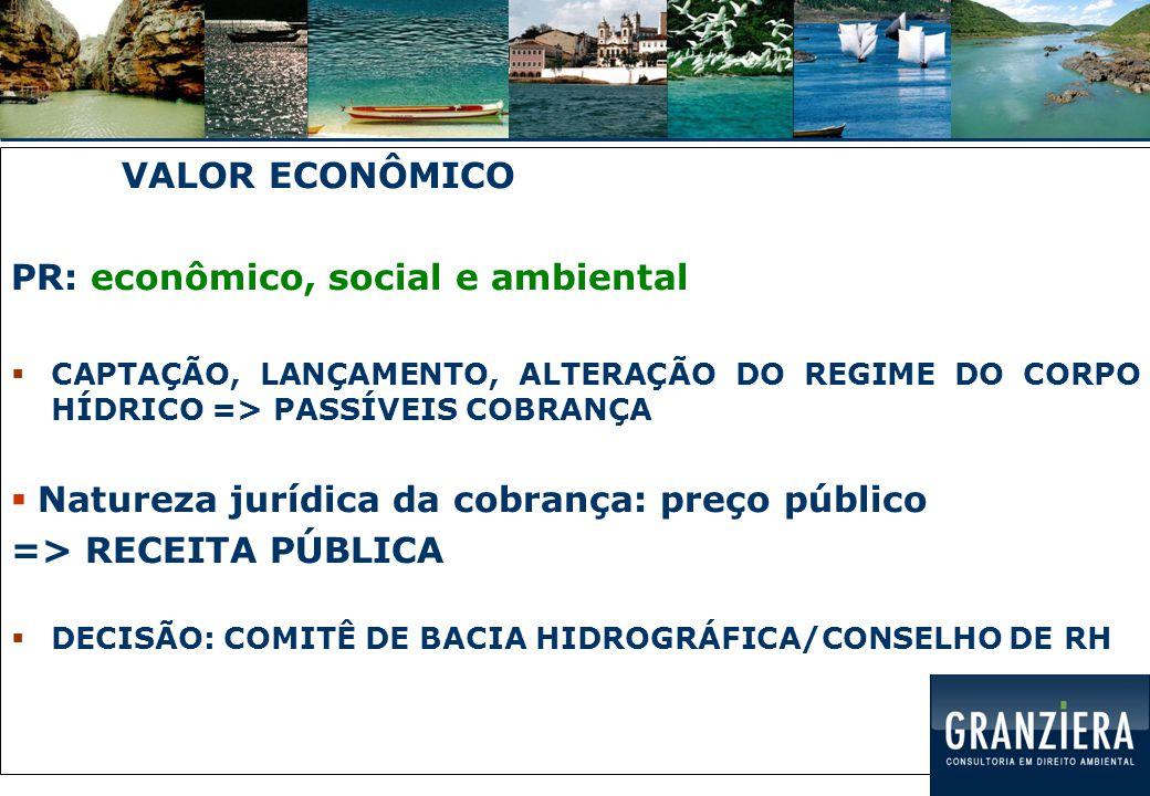 PR: econômico, social e ambiental