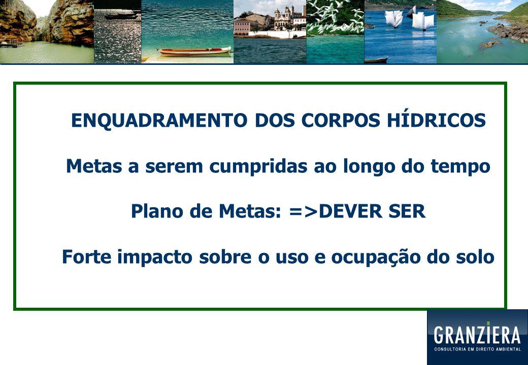 ENQUADRAMENTO DOS CORPOS HÍDRICOS Metas a serem cumpridas ao longo do tempo Plano de Metas: =>DEVER SER Forte impacto sobre o uso e ocupação do solo