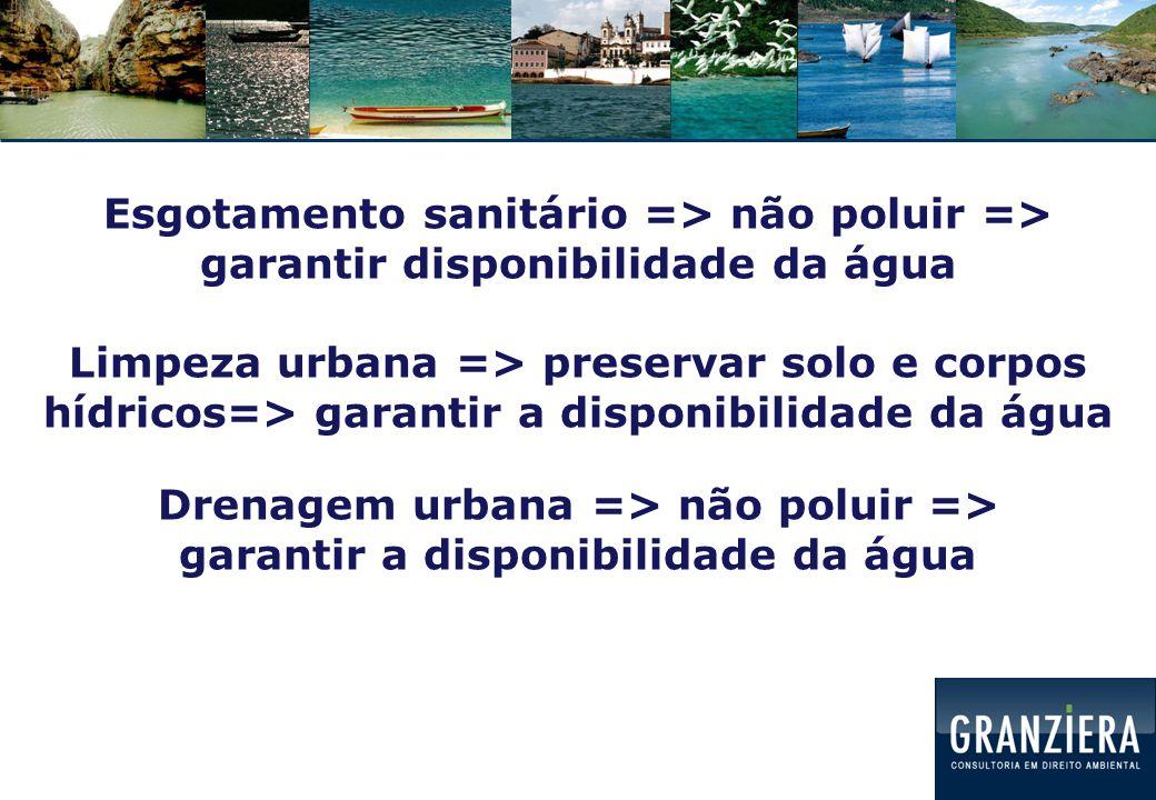 Drenagem urbana => não poluir =>