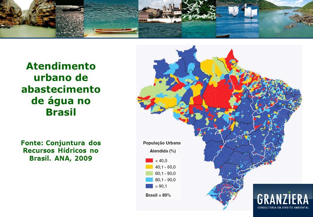 Atendimento urbano de abastecimento de água no Brasil
