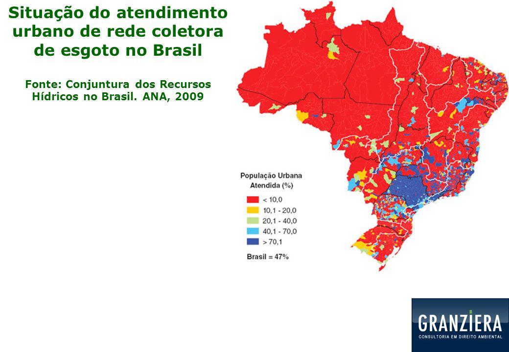 Situação do atendimento urbano de rede coletora de esgoto no Brasil