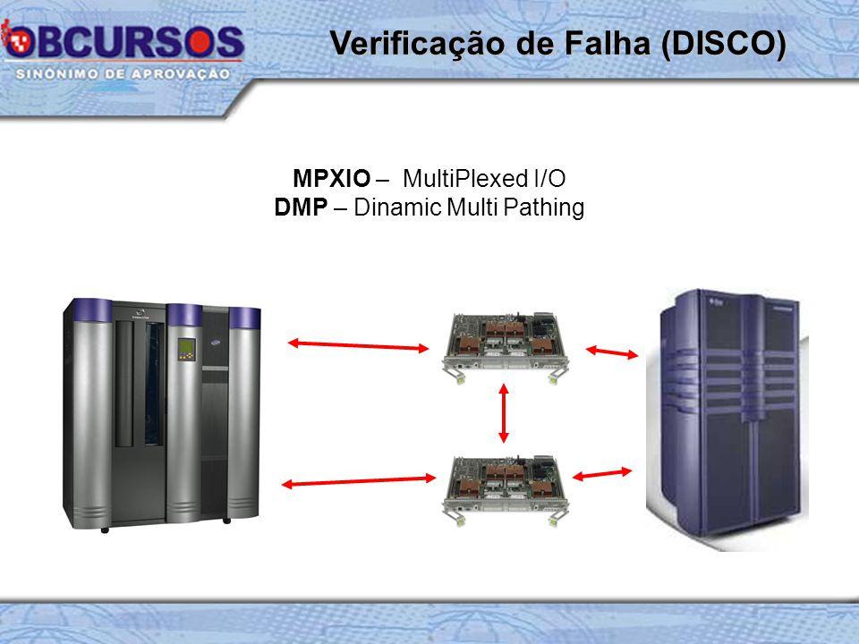 Verificação de Falha (DISCO)