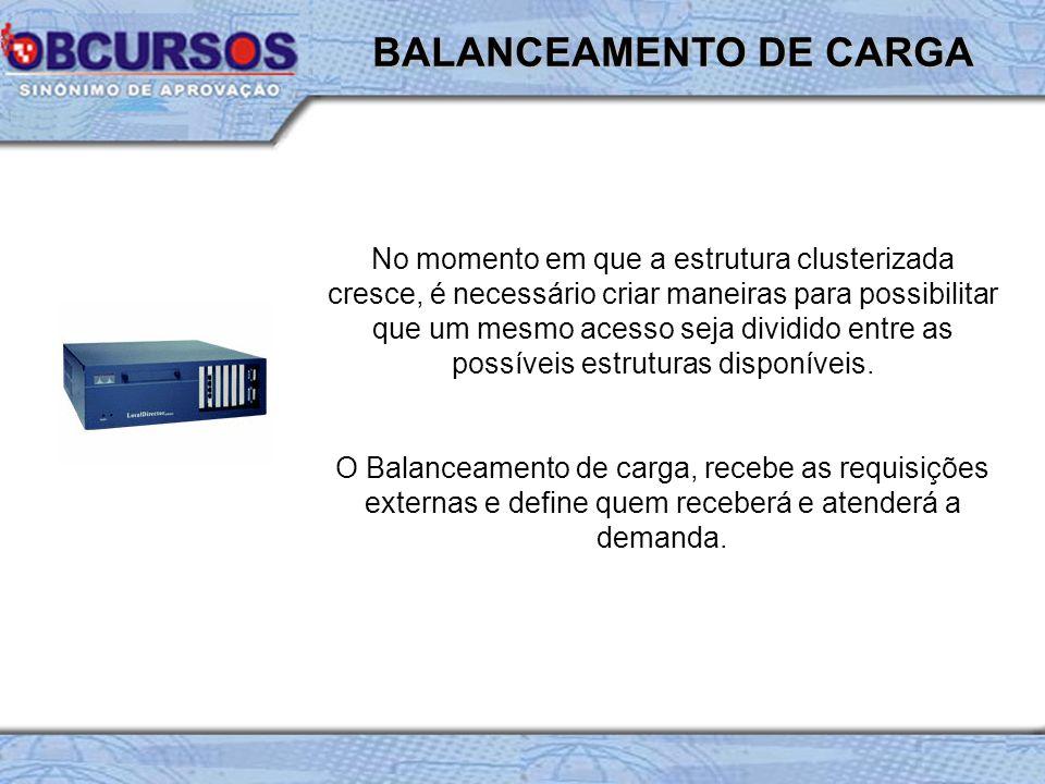 BALANCEAMENTO DE CARGA