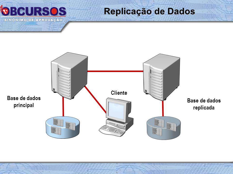 Base de dados principal Base de dados replicada