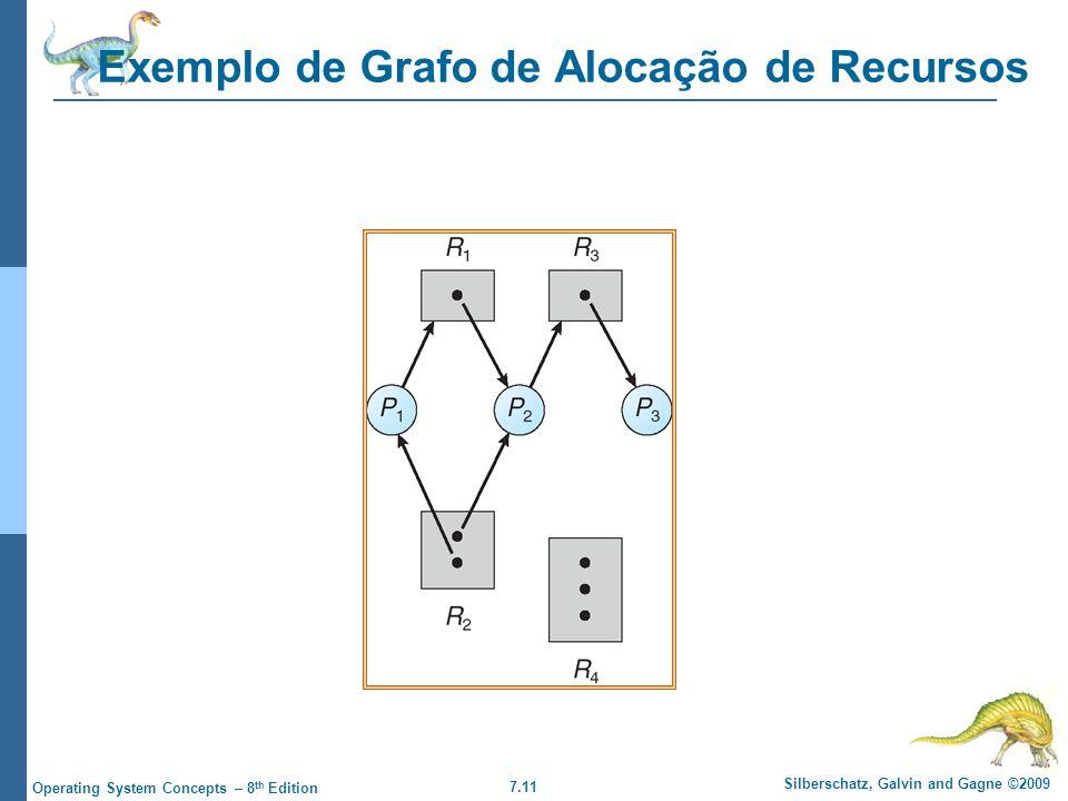 Exemplo de Grafo de Alocação de Recursos