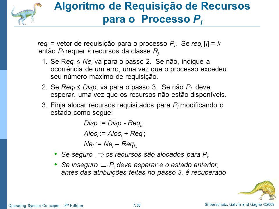 Algoritmo de Requisição de Recursos para o Processo Pi