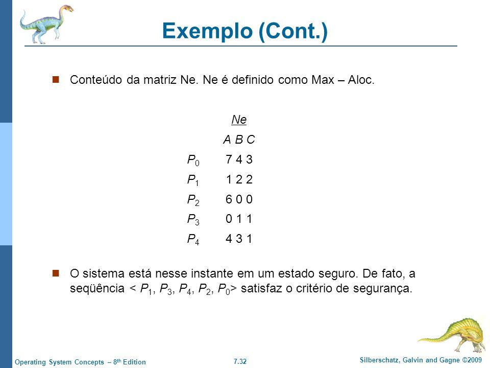 Exemplo (Cont.) Conteúdo da matriz Ne. Ne é definido como Max – Aloc.
