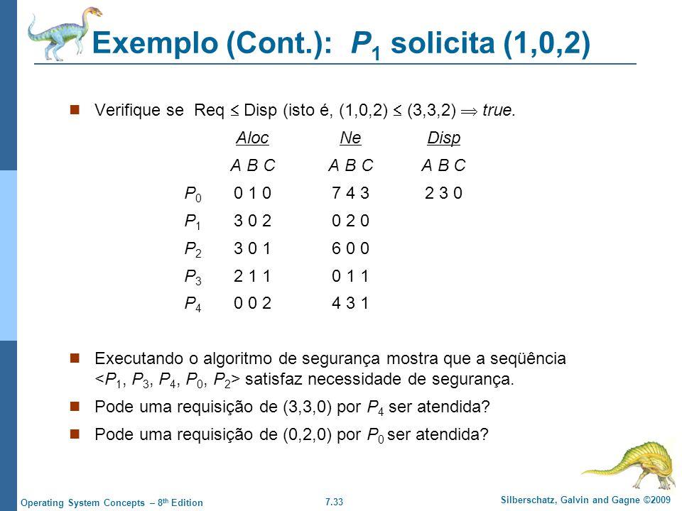 Exemplo (Cont.): P1 solicita (1,0,2)