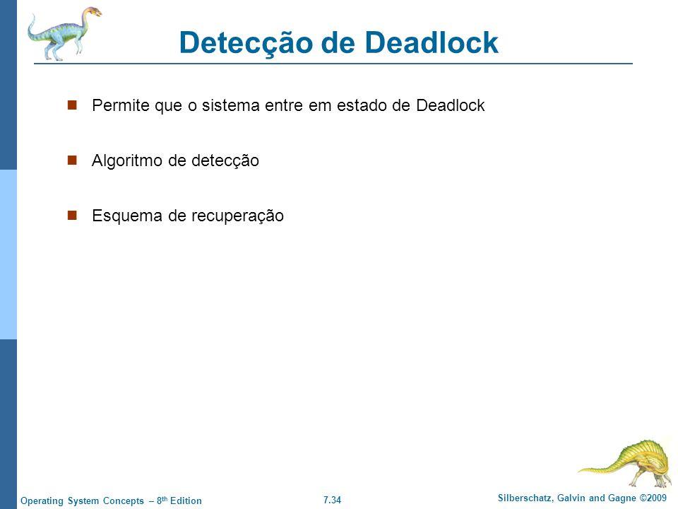 Detecção de Deadlock Permite que o sistema entre em estado de Deadlock
