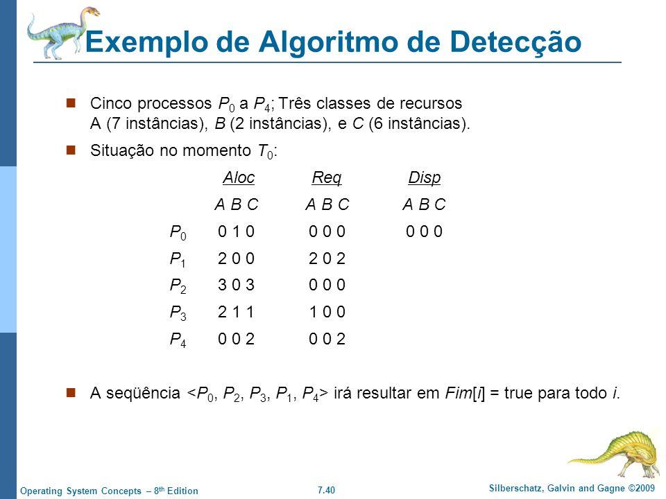 Exemplo de Algoritmo de Detecção