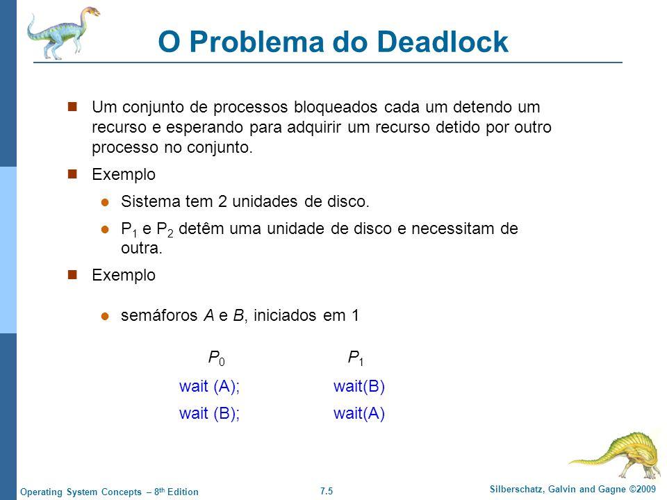 O Problema do Deadlock P0 P1