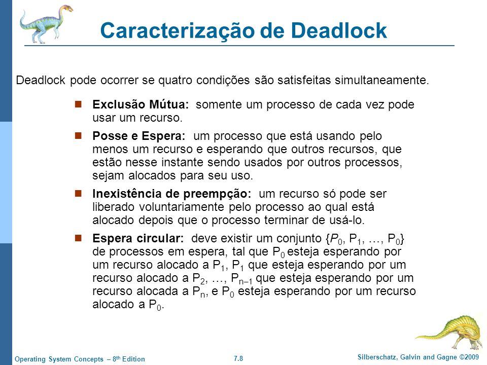 Caracterização de Deadlock
