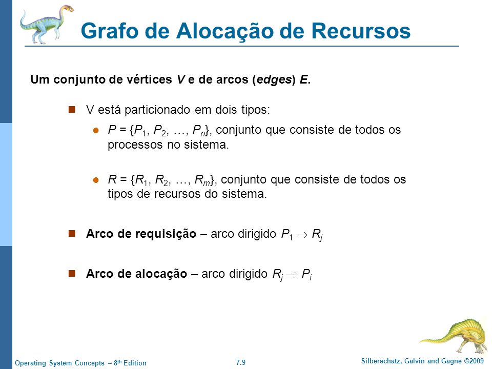 Grafo de Alocação de Recursos