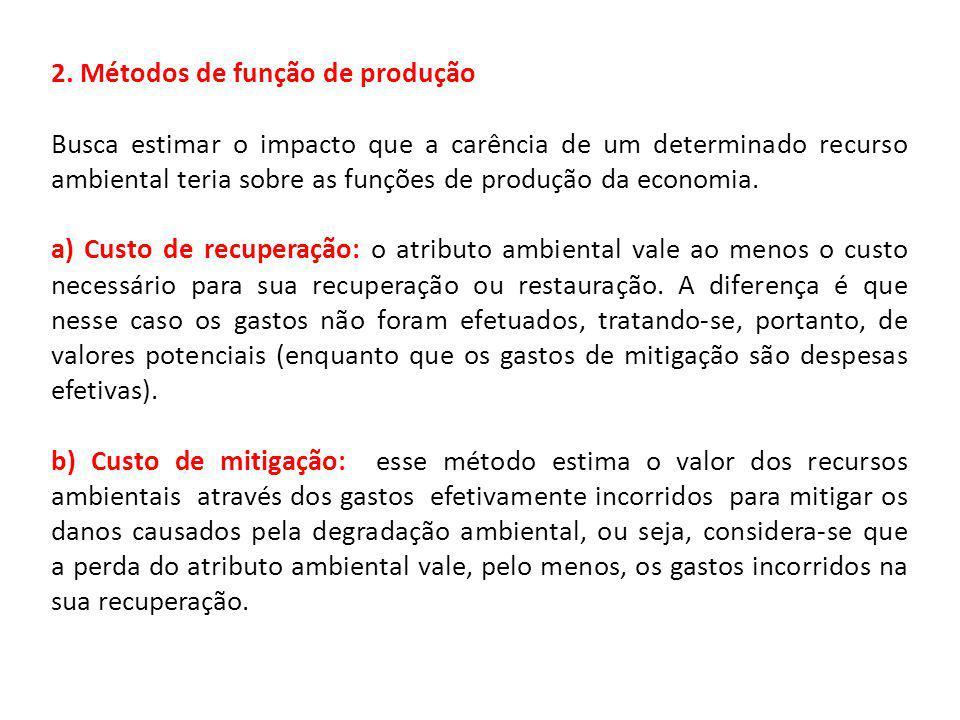 2. Métodos de função de produção