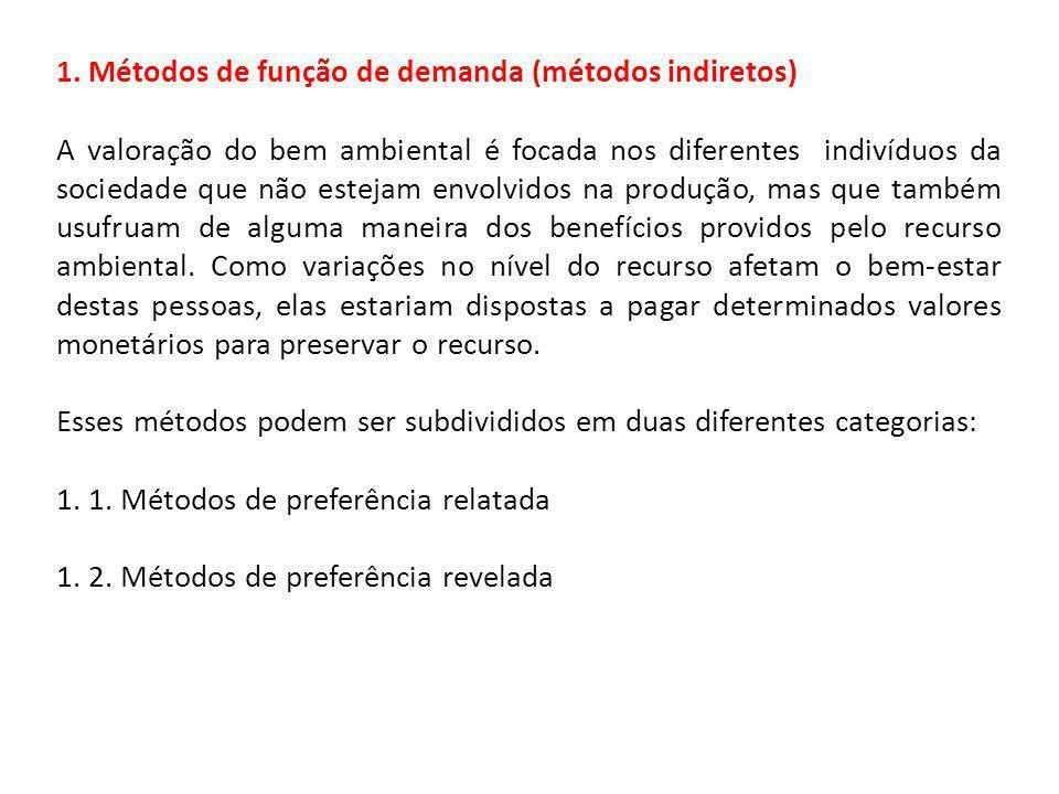 1. Métodos de função de demanda (métodos indiretos)