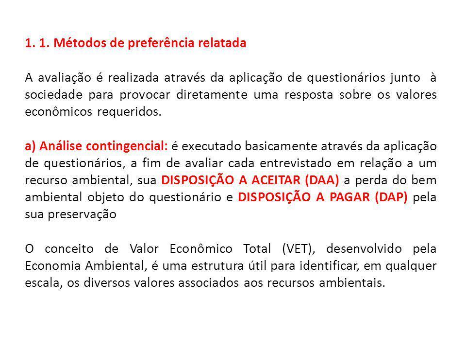 1. 1. Métodos de preferência relatada