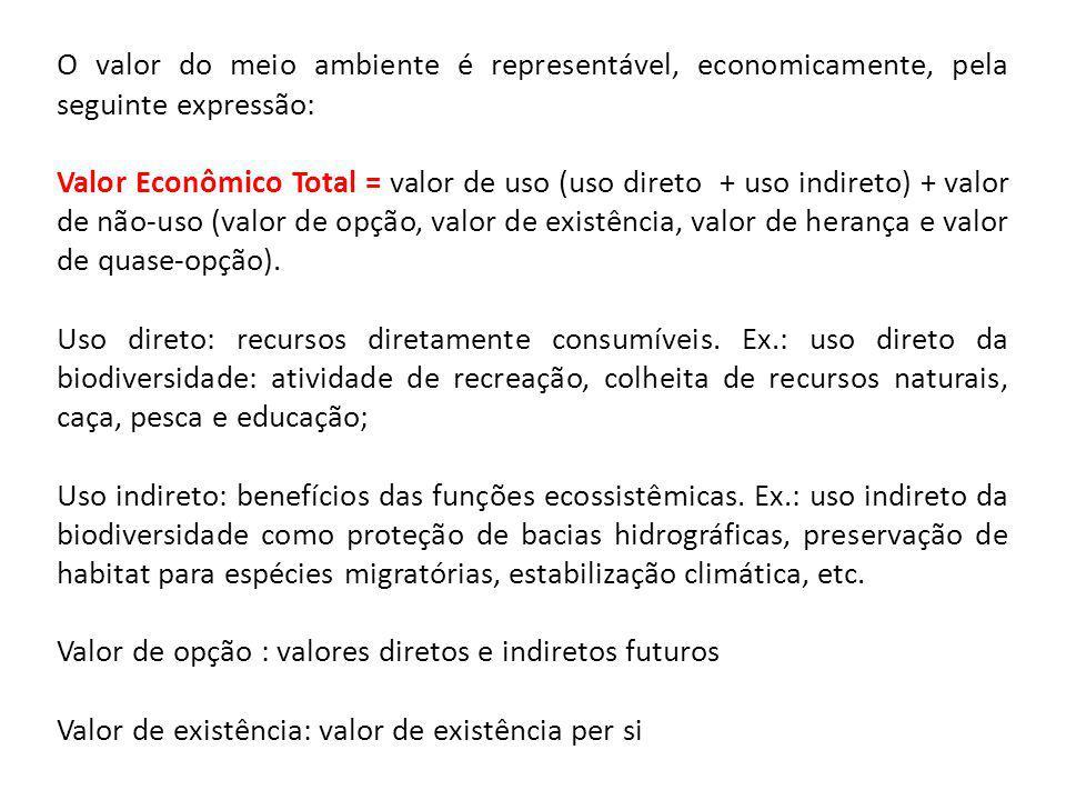 O valor do meio ambiente é representável, economicamente, pela seguinte expressão:
