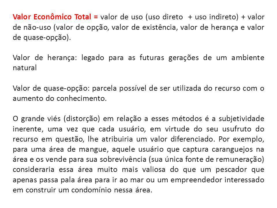 Valor Econômico Total = valor de uso (uso direto + uso indireto) + valor de não-uso (valor de opção, valor de existência, valor de herança e valor de quase-opção).