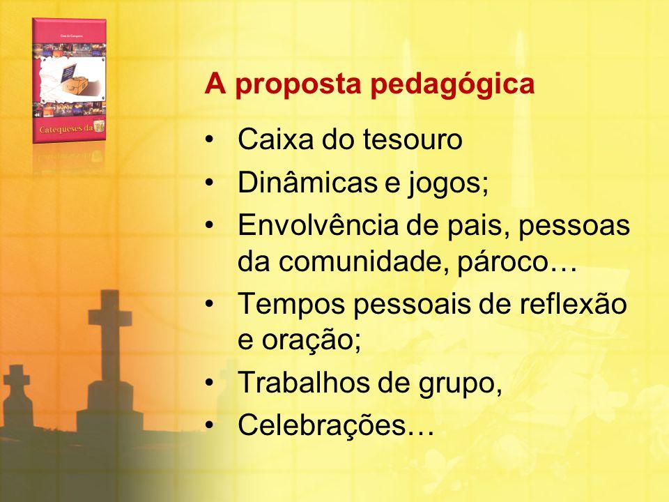 A proposta pedagógica Caixa do tesouro. Dinâmicas e jogos; Envolvência de pais, pessoas da comunidade, pároco…