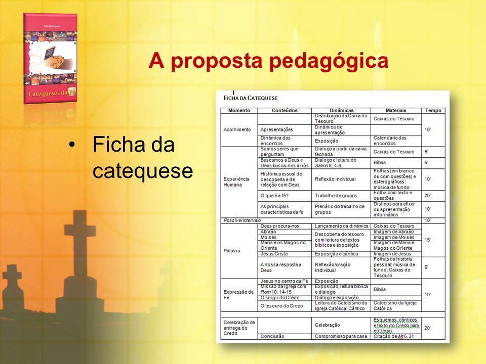 A proposta pedagógica Ficha da catequese