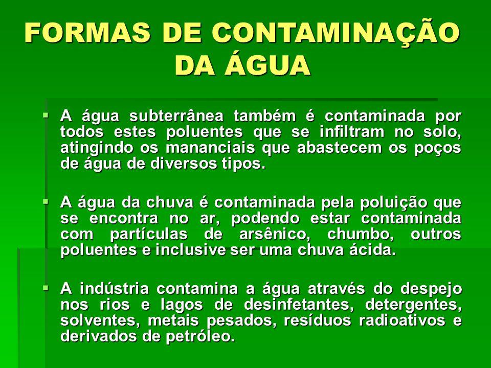 FORMAS DE CONTAMINAÇÃO DA ÁGUA